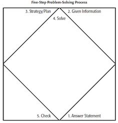 Free Printable Blank Steps-of-a-Process Graphic Organizer