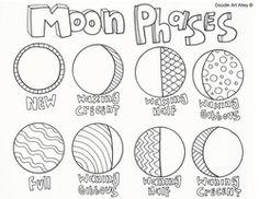 The Planets (read and color, then come up with a mnemonic