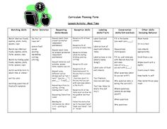 Teach Early Autism: Updated Data Sheet for VB-MAPP Tact