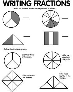 1000+ images about 2nd Grade- Fractions on Pinterest