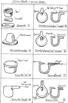 Here is a great resource for your clay vocabulary needs