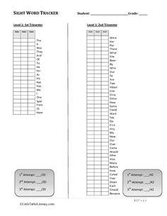 Fundations Level 2 Unit Test Parent Letters- Second