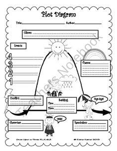 FREEBIE Fun Plot Diagram from How~2~Teacher on