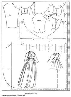 DIDEROT, Denis. Brodeur (Embroiderer) Encyclopédie, ou