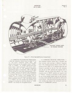 Aircraft Instrument Panel Diagram, Aircraft, Free Engine