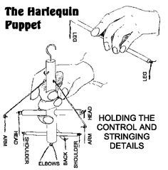 Stringing the Marionette. Useful information on how to