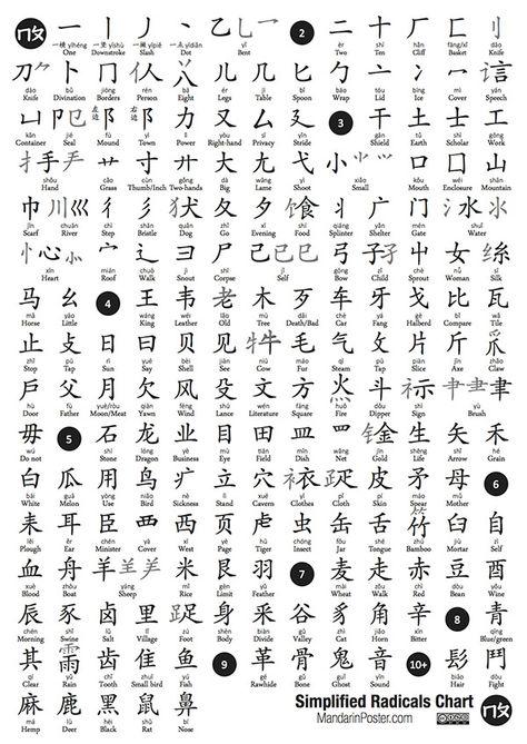 Japanese/Chinese proverbs, haiku & calligraphy on