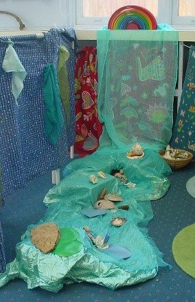 Classroom displays and crafts on Pinterest  Classroom