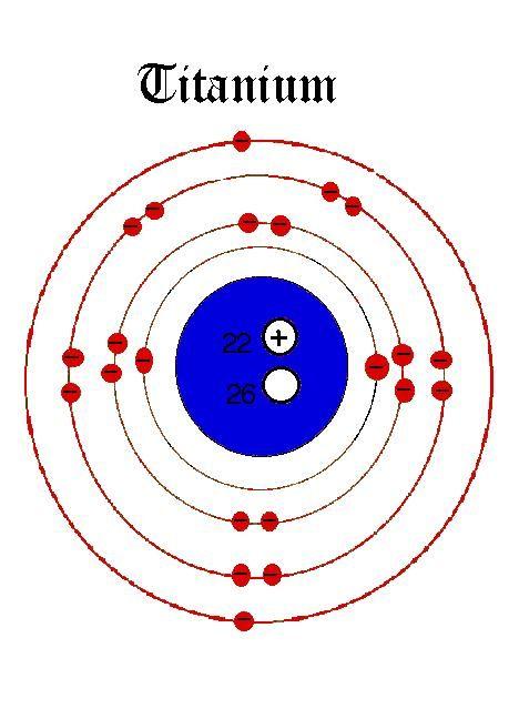 Vanadium Bohr Model