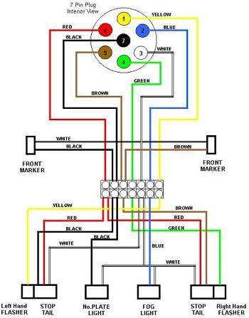 7 Way Rv Blade Wiring Diagram Rv Wiring Diagram Image Wiring