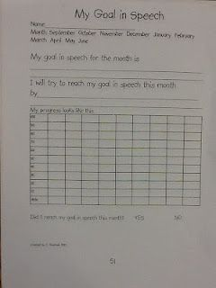 SLP Data collection, forms and report ideas on Pinterest