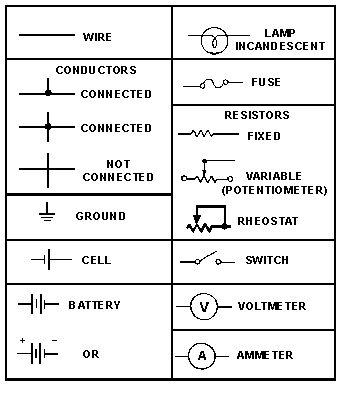 Control Wiring Diagram Symbols Electrical Symbols With Names Pdf