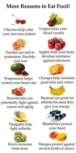 Health food facts