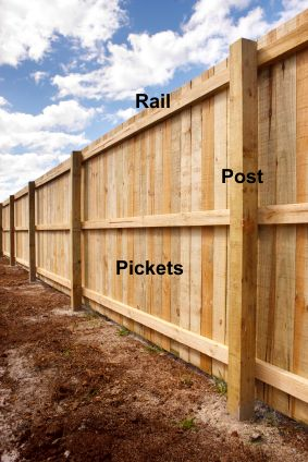 How to Build a Wood Privacy Fence – Buildipedia