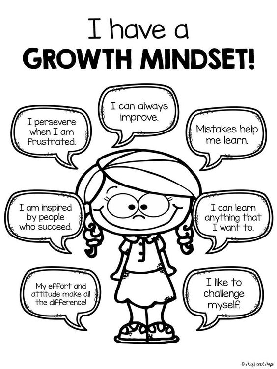 EDITABLE Growth Mindset Posters (w/Student Printables