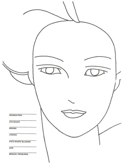 Face charts are excellent for practice and keeping notes