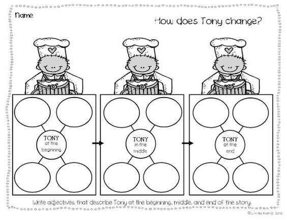 Fun way to describe how a character changes. Tony's Bread