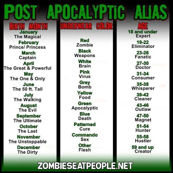 Alias Names