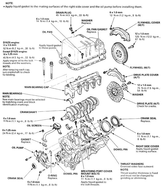 2001 Honda Civic Engine Diagram 01 charts,free diagram