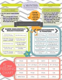 Free Printable 5 Month Old Feeding Chart & Sleep Schedule ...