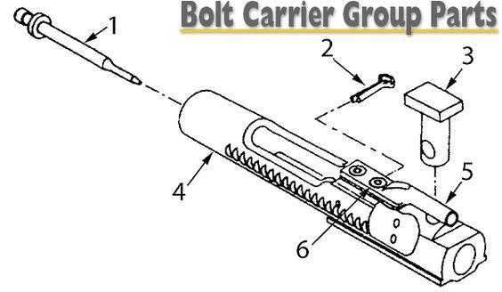 winchester model 94 parts diagram 2004 vw touareg wiring ar-15 roll pin punch set | bolt carrier group w/schematic the ar platform pinterest ...