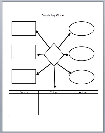 Vocabulary graphic organizer, Vocabulary and Graphic