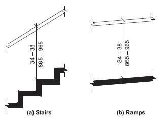 Stair handrail, Stairs and Search on Pinterest