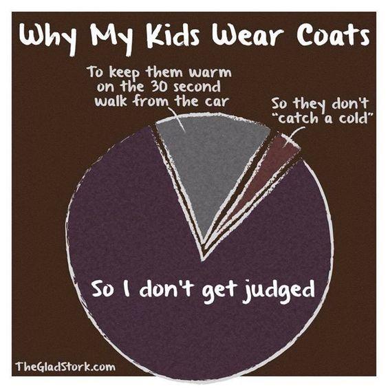 So I don't Get Judged