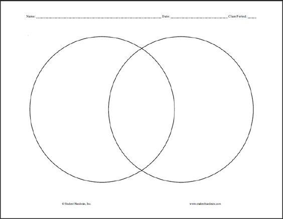 Compare and contrast essay venn diagram doc