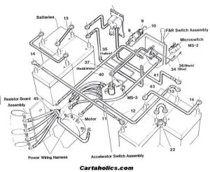 Cartaholics Golf Cart Forum > wiring diagram | Crafts