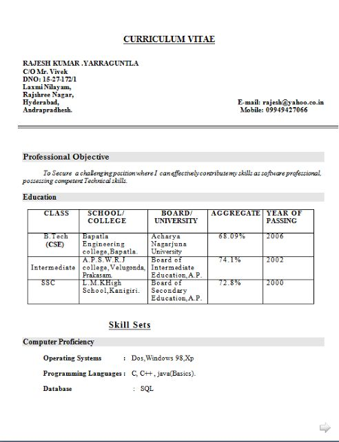 Resume Proforma Download - Resume Examples | Resume Template