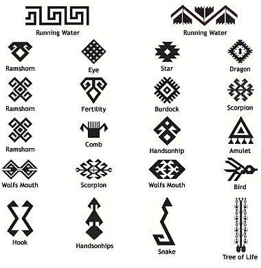 Best ideas about Rug Symbols, Patterns Symbols and Symbols