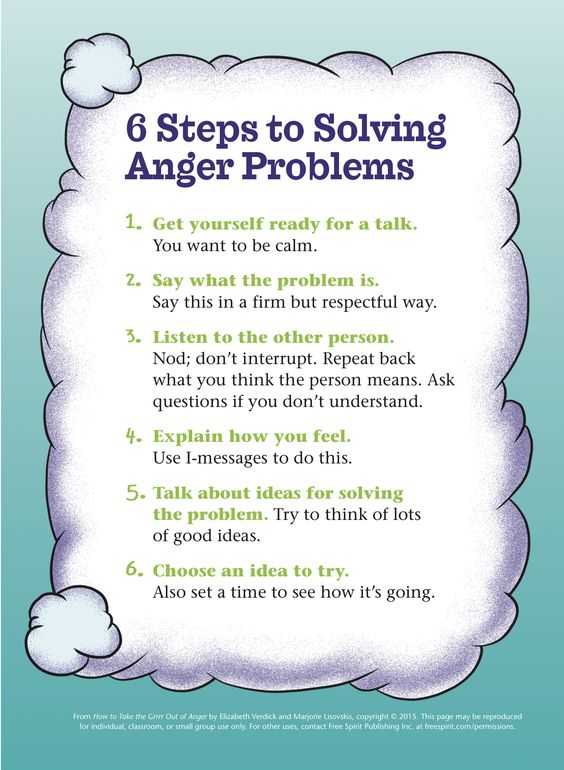 Anger Control Kit 6 Steps To Solving Anger Problems