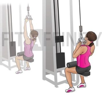 Image result for Lat pull down superset with assisted chin up gif