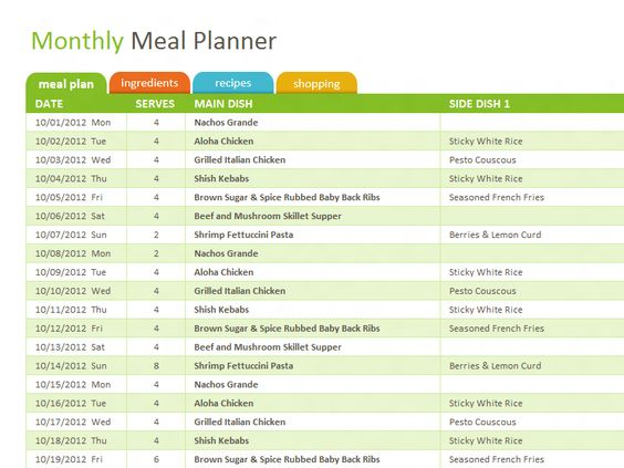 Microsoft Excel template - download to organize and plan meals! Input a months worth of meals and ingredients and Excel will automatically compile a weekly grocery list! Awesome!: