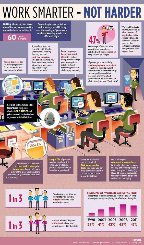 How to better manage your time [Infographic] - How-To Geek - will definitely have to try at least one or two of these :D: