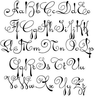 Alphabet samples are nice to inspire my own version of