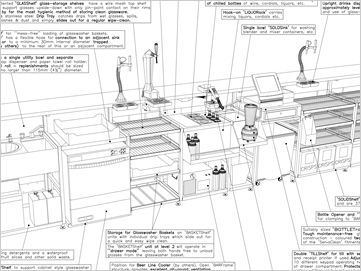 Bar designs, Bar and Layout on Pinterest