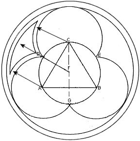 Gothic, How to design and Geometry on Pinterest