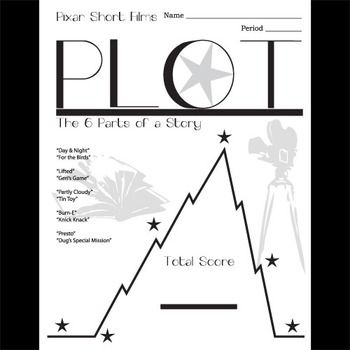 Short films, Keys and Plot diagram on Pinterest