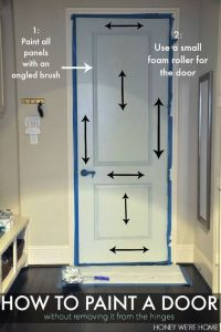 How to paint a door without removing it from the hinges ...
