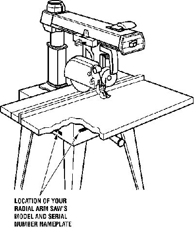 Tool company, Craftsman and Radial arm saw on Pinterest