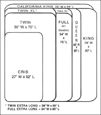 Standard Quilt Sizes Chart: King, Queen, Twin, Crib and