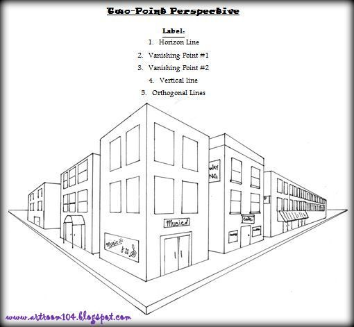 One Point Perspective Rubric Pictures to Pin on Pinterest