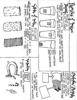 Properties of Matter Coloring Sheet: Magnetism, States of