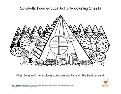 Food groups, Coloring sheets and Coloring on Pinterest