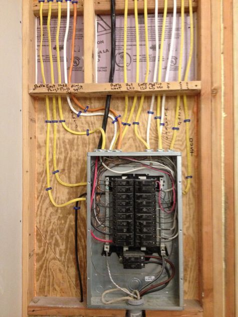 Breaker Panel Box In Addition How To Wire A 100 Sub Panel Diagram