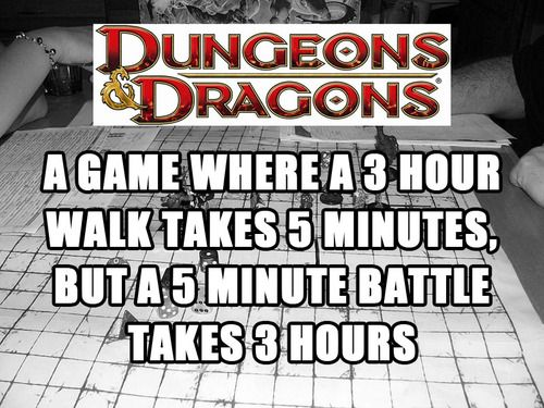 D&D Time versus Game Time versus Real Time...