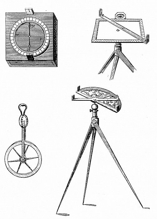 Surveying instruments of the 18th century. Clockwise from