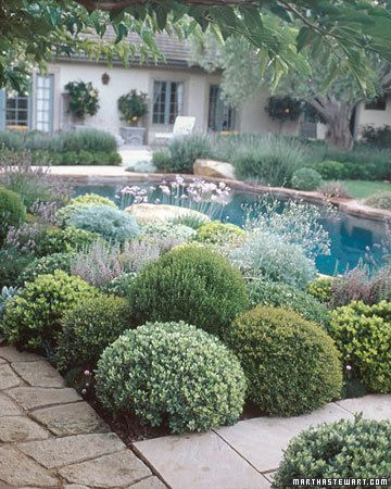 Gardens Pools and Get started
